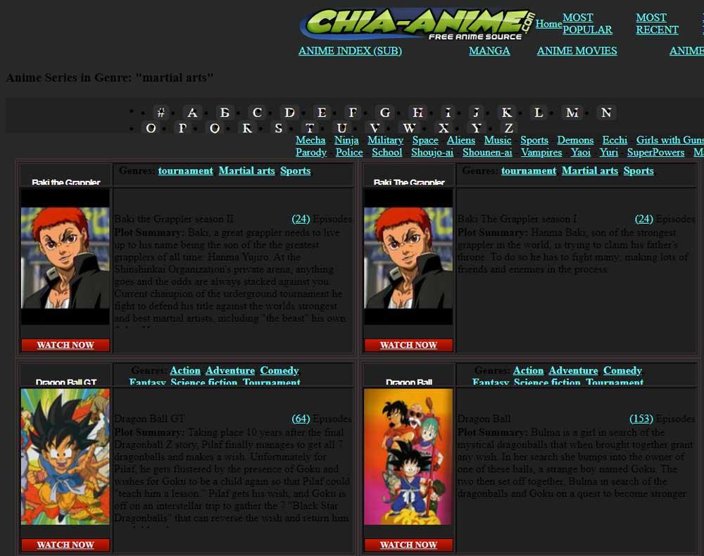 best active anime websites